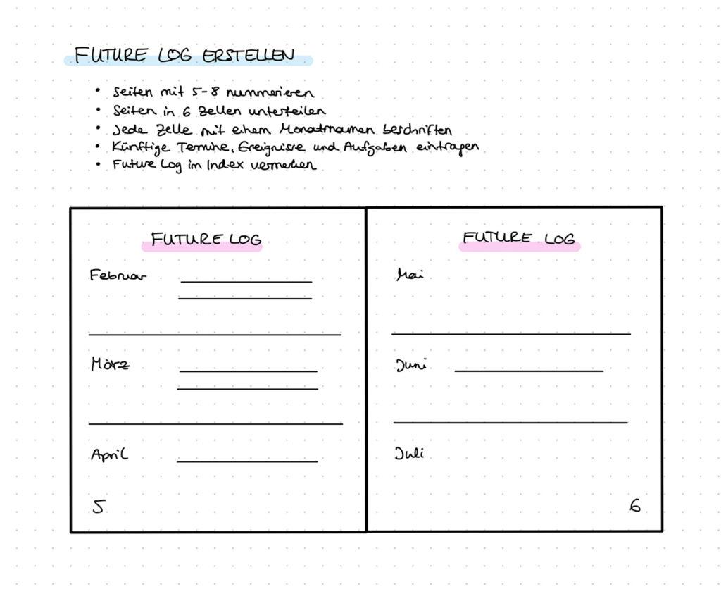Future Log im Bullet Journal erstellen