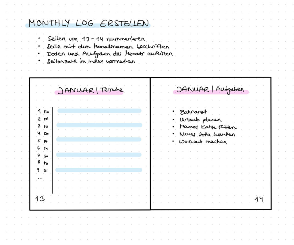 Monthly Log im Bullet Journal erstellen